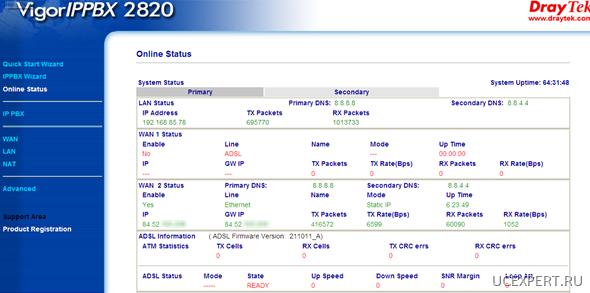 system status. VigorIPPBX 2820n