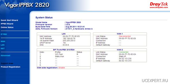 DrayTek VigorIPPBX 2820. System Status