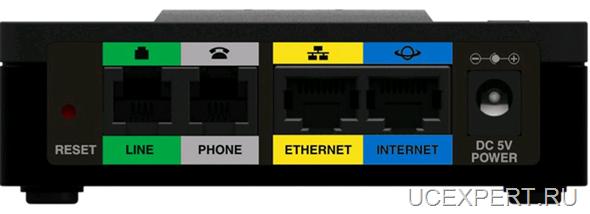 Рис. Фронтальный вид базовой станции Cisco SPA232D (Cisco SPA302D Multi-Line DECT Handset)