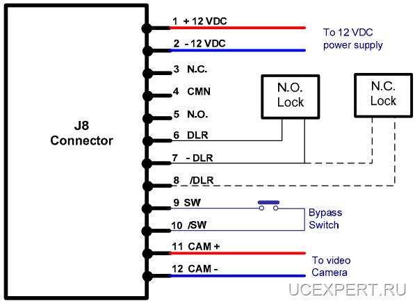 Схема подключения питания 12 вольт AC и IP видео-камеры/сервера.SIP-домофон ITS Pantel/Pancode 956PA