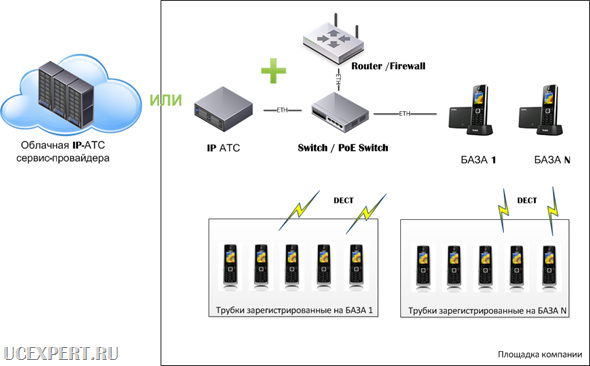 voip switch manual