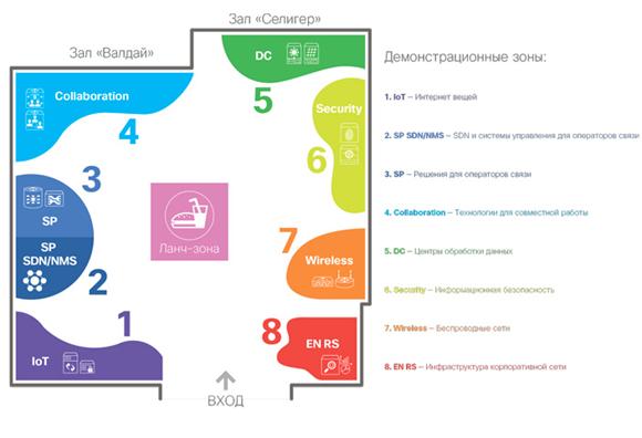 План зон Cisco World of Solutions