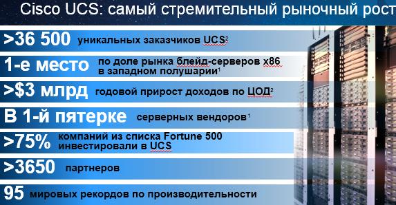 Cisco UCS: самый стремительный рыночный рост