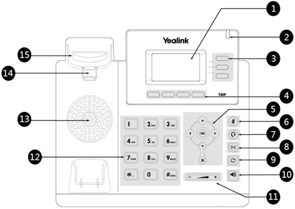 Передняя панель Yealink T40P
