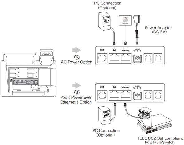 Сетевые интерфейсы Yealink T40P