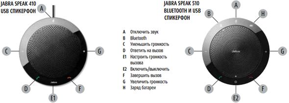 Внешние различия Jabra SPEAK 410 и 510