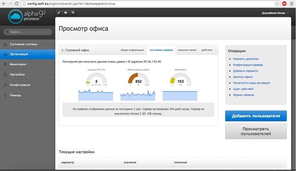 Рис. 15 «Организация» -> Просмотр офиса -> Состояние сервера