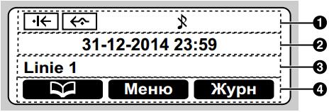 Схематическое изображение экрана Panasonic KX-HDV100/130