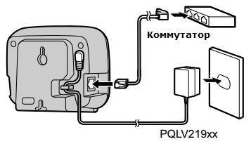 Рис. Подключение базы Panasonic KX-TGP600