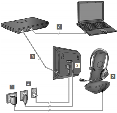 Подключение Siemens Gigaset C530A IP