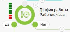 Модуль График Работы